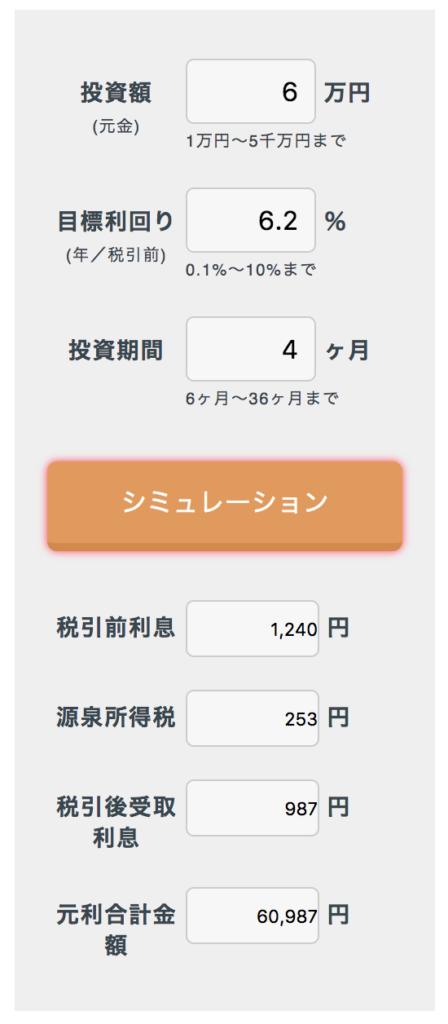 クラウドバンクに4ヶ月6万円投資した場合のシミュレーション