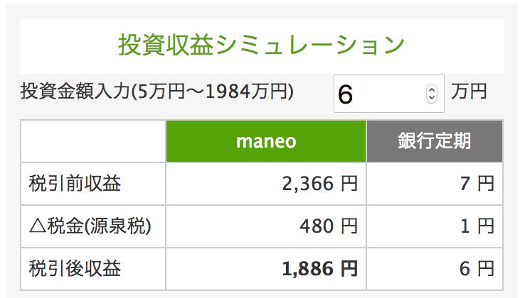 maneo投資収益シミュレーション6万円6ヶ月
