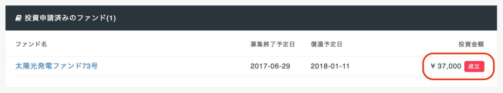 太陽光ファンド73号に37,000円投資