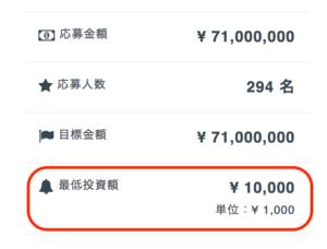 クラウドバンクでは1,000円単位の投資が可能