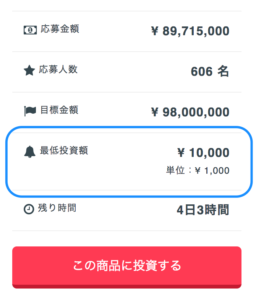 クラウドバンクは千円単位での投資が可能