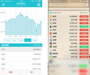 coincheckアプリ画面チャート