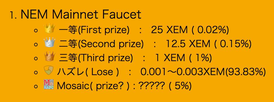 faucetでもらえるXEM数量(金額)