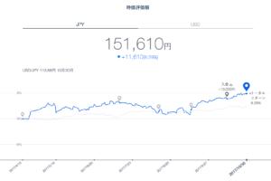 THEO運用実績(2017年10月)円建て