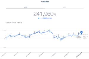 THEO運用成績 円建て(2018年7月末)