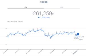 THEO運用成績 円建て(2018年10月)