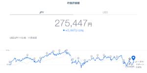 THEO運用実績 円建て(2018年11月)