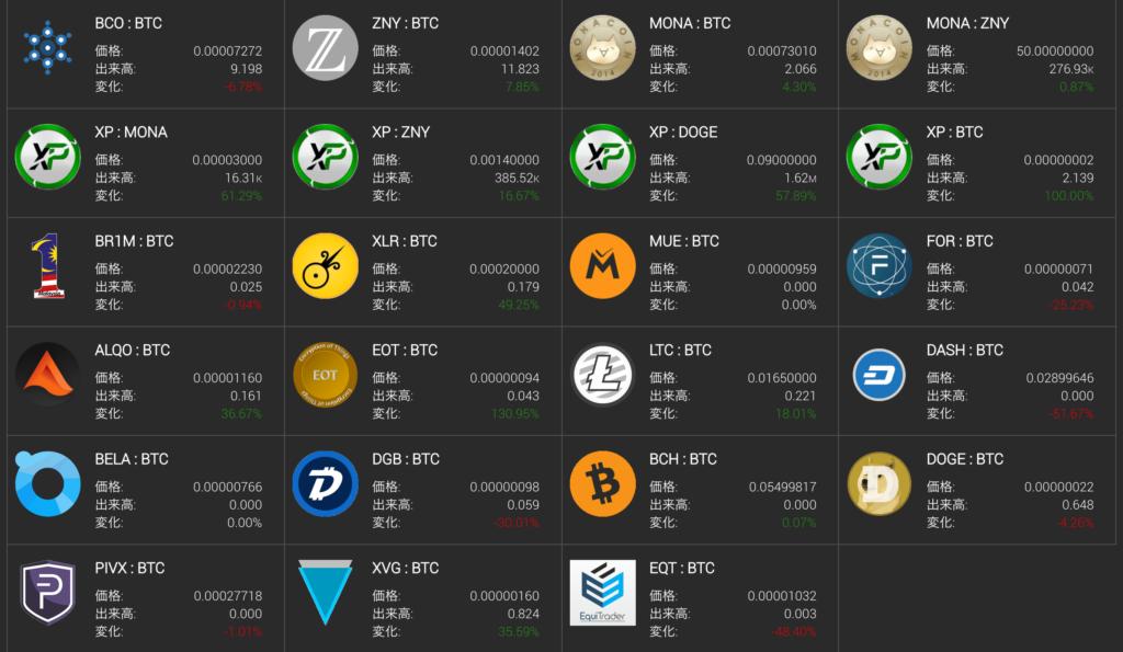 CryptoBridgeの取扱い仮想通貨銘柄