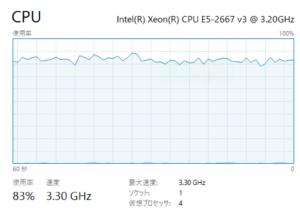CPU使用率モニタ(タスクマネージャー)