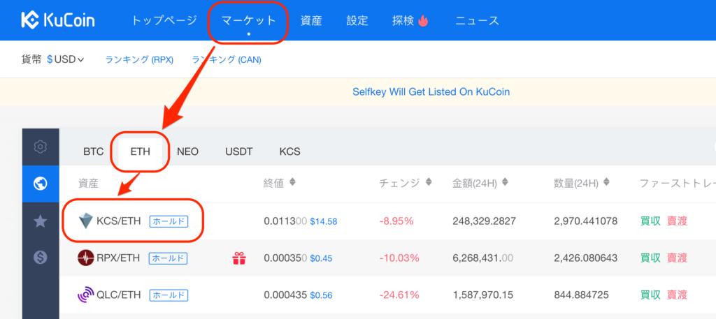 KuCoin Shares(KSC)の買い方